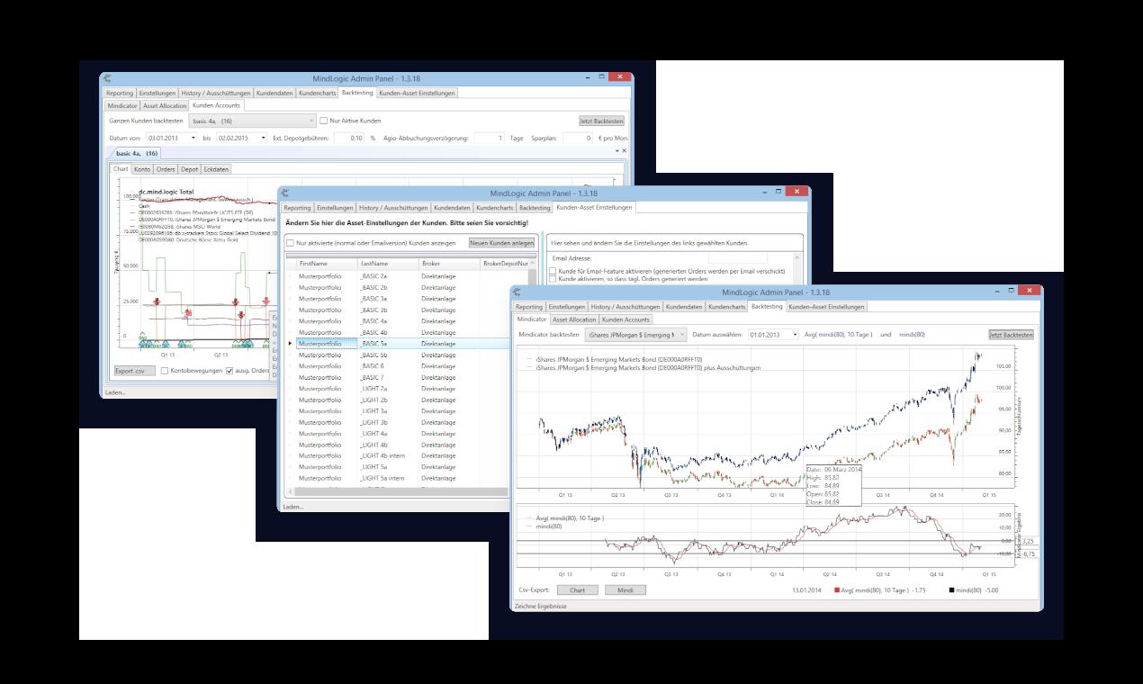 Chartanalyse und Handelsplattform