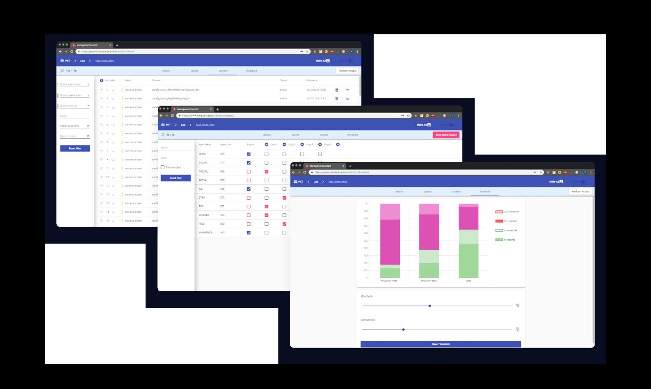 Analyse, Visualisierung und Verarbeitung von Nutzerdaten
